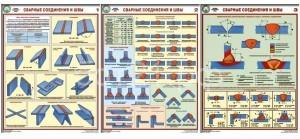 Сварные соединения и швы из 3 шт.